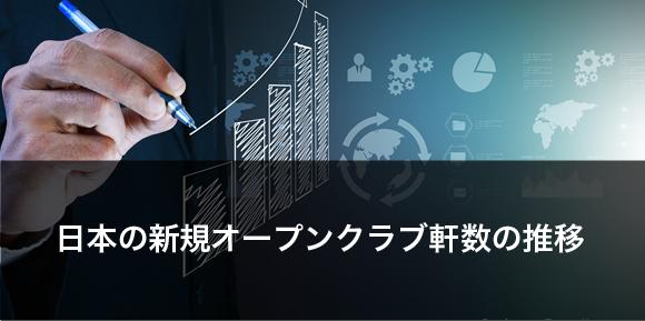 日本の新規オープンクラブ軒数の推移